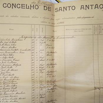 Census Ribeira Grande, 2016